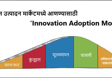 नवीन उत्पादन मार्केटमध्ये आणण्यासाठी 'Innovation Adoption Model'