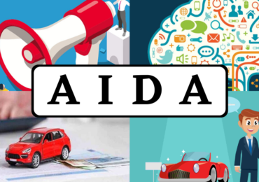 नवे ग्राहक मिळवण्याचे व टिकवण्याचे AIDA मॉडेल