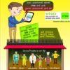आजच VISO App वर नोंदणी करा आणि आपला व्यवसाय लोकांपर्यंत पोहचवा